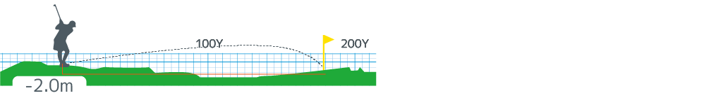 Hanazono golf hole 8 height image