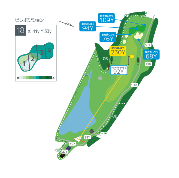 Hanazono golf hole 18 overview image ja