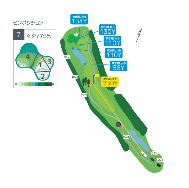Hanazono golf hole 7 overview image ja