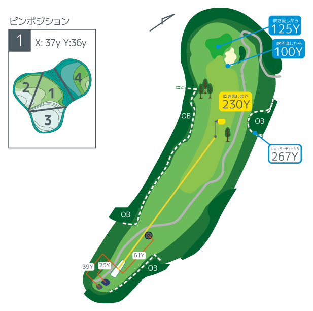 Hanazono golf hole 1 overview image ja