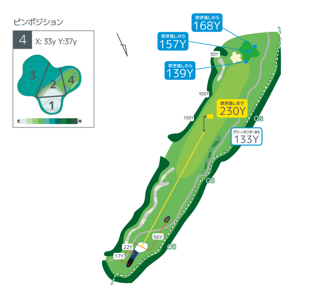 Hanazono golf hole 4 overview image ja