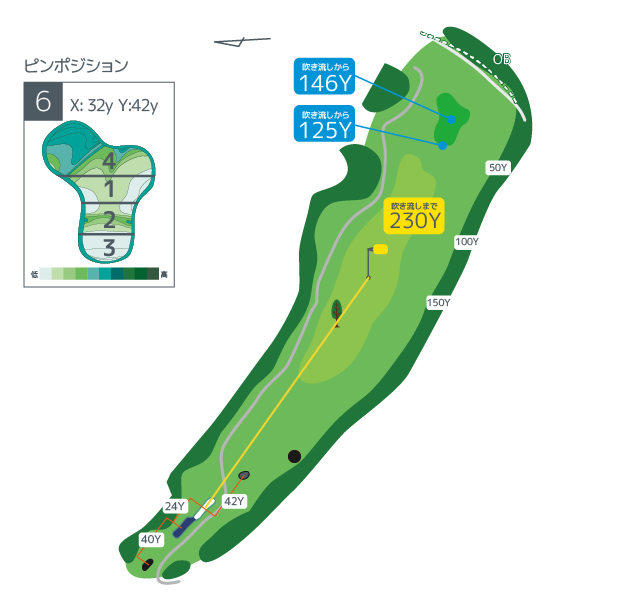 Hanazono golf hole 6 overview image ja