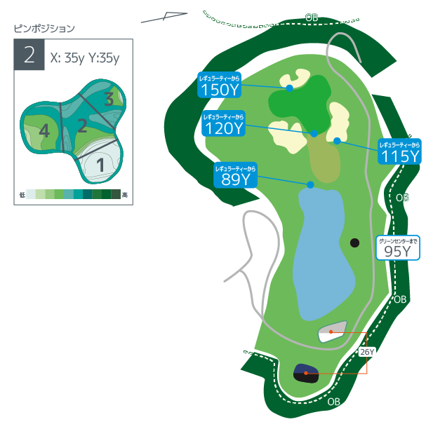 Hanazono golf hole 2 overview image ja