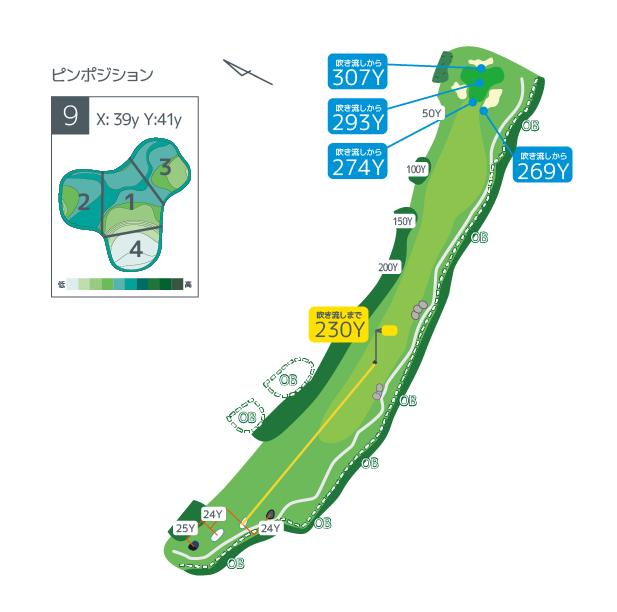 Hanazono golf hole 9 overview image ja