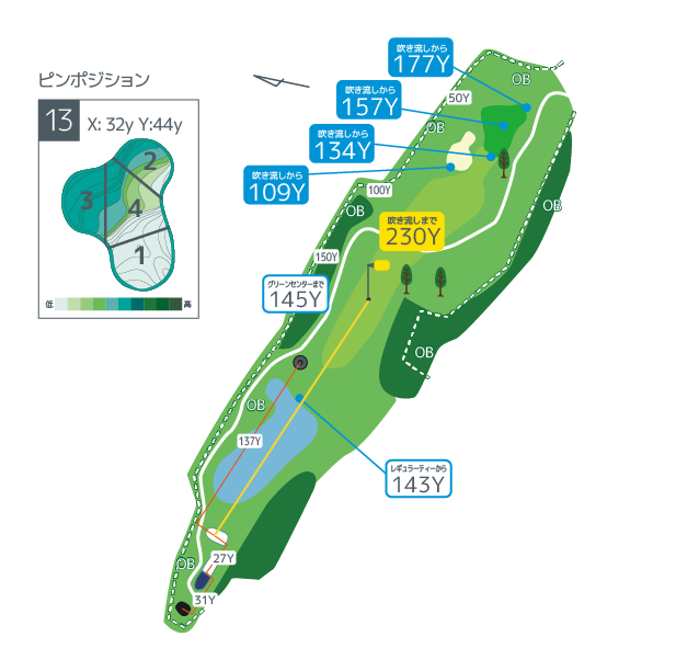 Hanazono golf hole 13 overview image ja