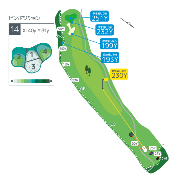 Hanazono golf hole 14 overview image ja