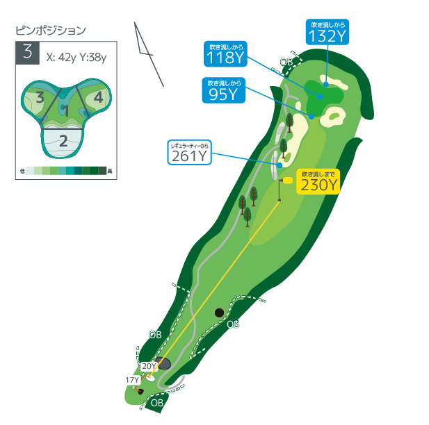 Hanazono golf hole 3 overview image ja