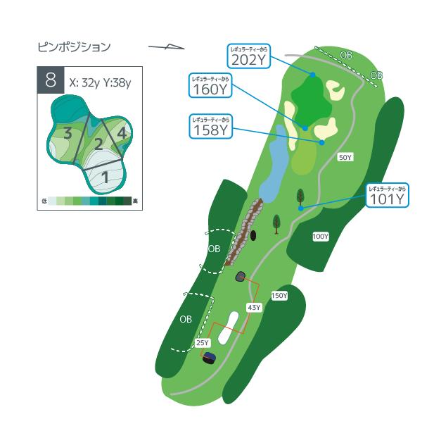 Hanazono golf hole 8 overview image ja