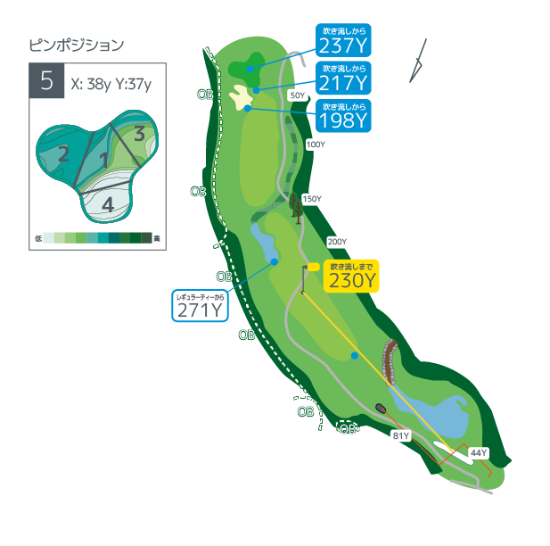 Hanazono golf hole 5 overview image ja