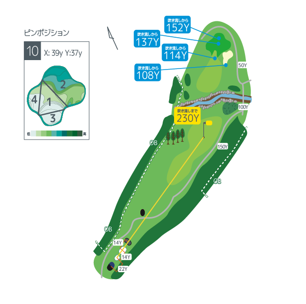Hanazono golf hole 10 overview image ja